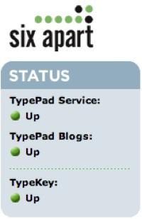 Typepad System Status