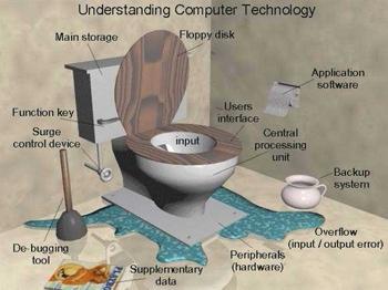 Comp-Tech