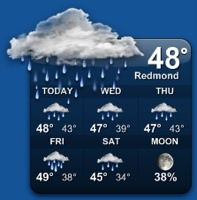 Redmond Weather